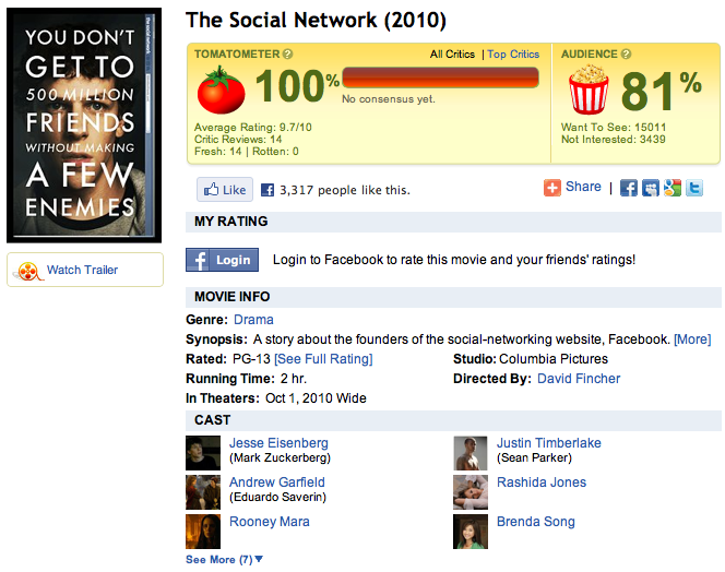 So, Uh, The Facebook Movie Is Good, Will You Watch It?