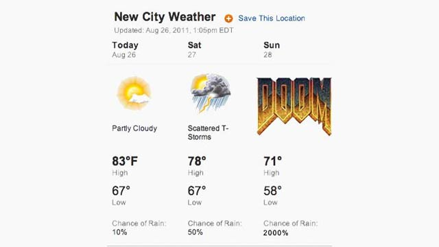 This Weekend's Weather Looks Familiar