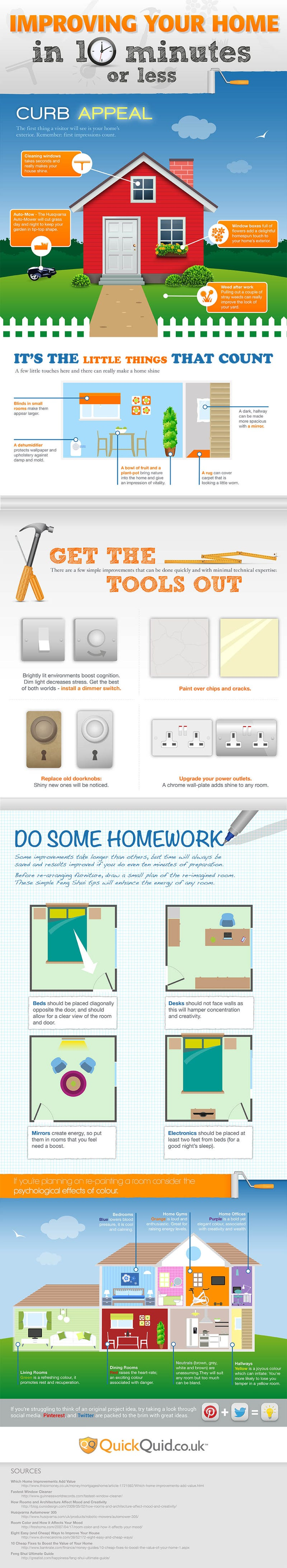 This Graphic Shows You Quick Home Improvement Projects You Can Tackle