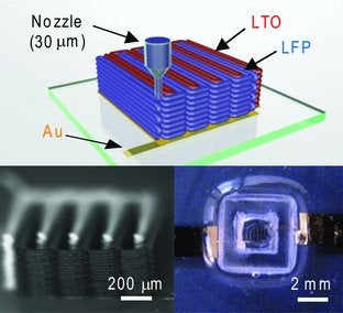 This 3D-printed battery can fit on the head of a pin
