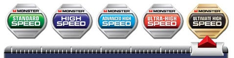 """Monster Announces Cheaper """"Speed-Rated"""" HDMI Cables"""