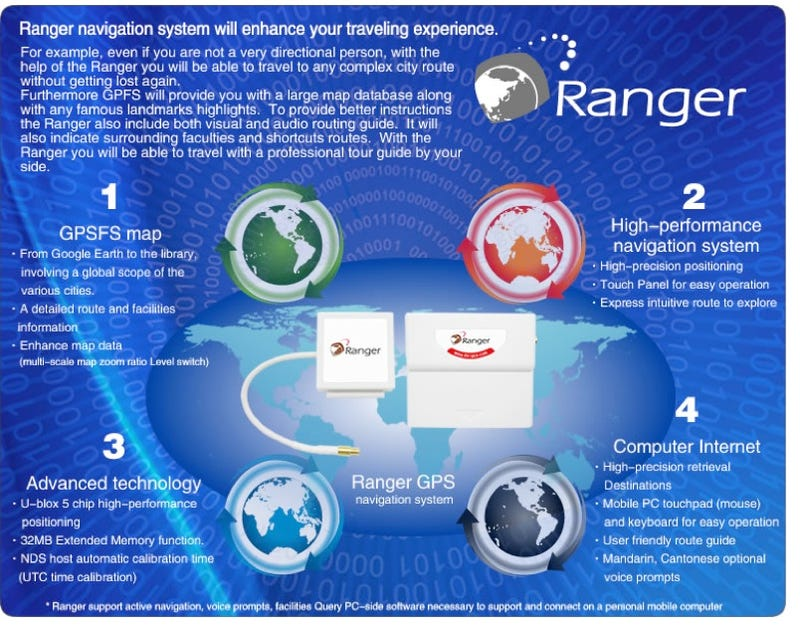 GBalpha's Ranger Brings GPS Navigation To The Nintendo DS