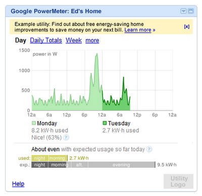 Google PowerMeter Begins Rollout, Gives You One More Metric To Obsess Over
