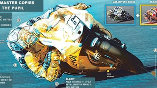 MotoGP 2014 Technical Preview for Dummies