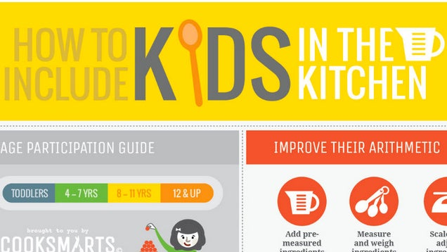 Include Your Kids in the Kitchen, No Matter What Age They Are