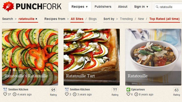 Punchfork Discovers Recipes via Social Network Trending