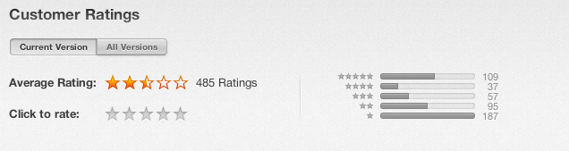The New Civilization Is Getting Thrashed On iTunes, With Good Reason