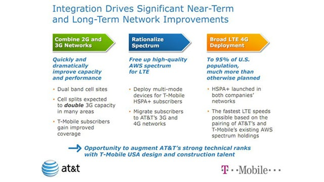 AT&T-Mo Would Blanket 95% of America In LTE... Someday
