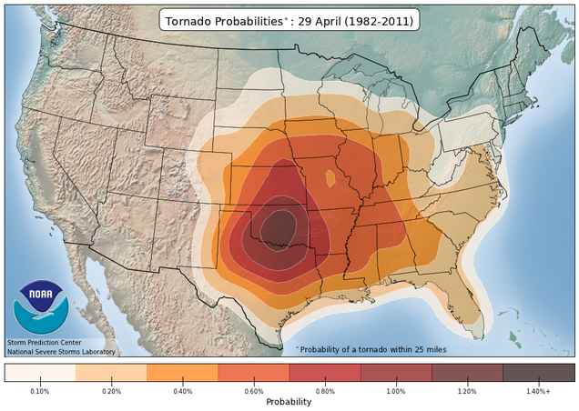 Why Is a 30% Chance of Rain Different from a 30% Risk of Tornadoes?