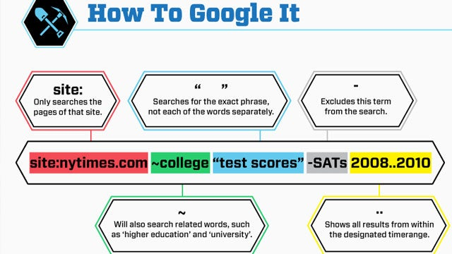 The Get More Out of Google Infographic Summarizes Online Research Tricks for Students