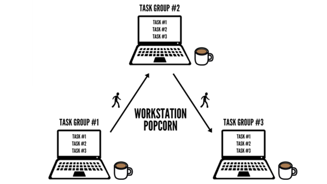 "Work More Productively on Your Own by Playing ""Workstation Popcorn"""