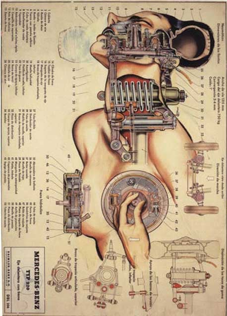 Gallery: Your Body As A Car