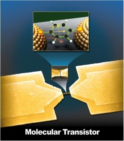 Single Molecule Turned Into a Functional Transistor