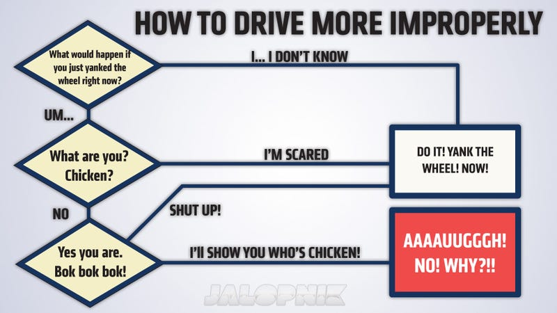 How To Drive Improperly Explained In One Simple Graphic