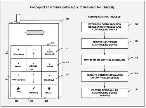 Control Your Mac With an iPhone, the Patent
