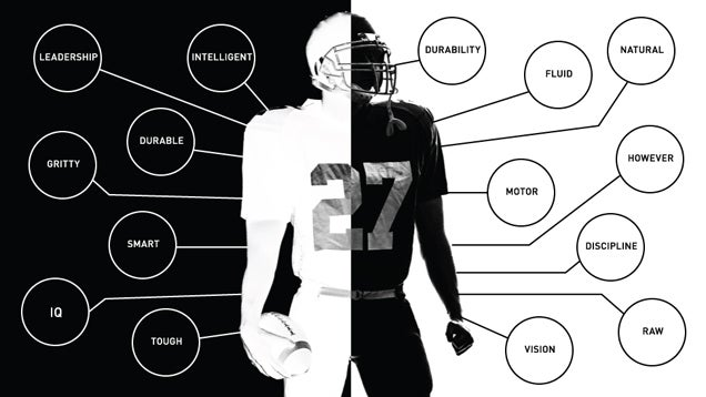 Which Words Are Used To Describe White And Black NFL Prospects?