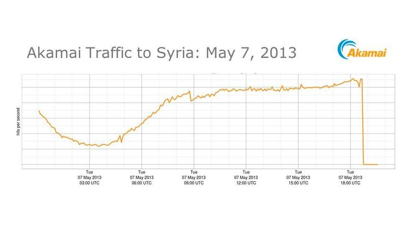 Syria Has Disappeared From The Internet