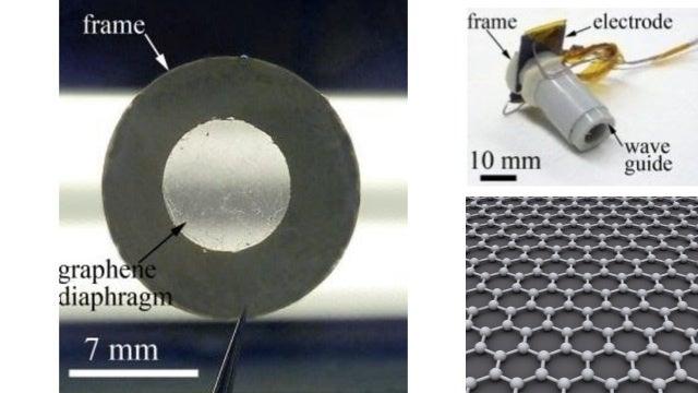 Ocho increíbles (y futuros) usos del grafeno
