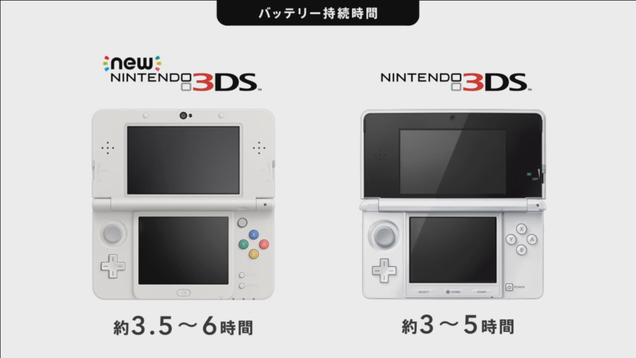 New 3ds and 3ds XL announced R9e2f9us9bfsc7xmxzae
