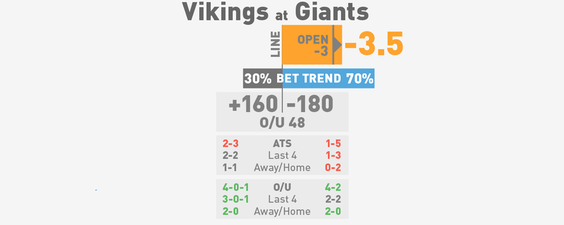 NFL Spreads, Visualized: Monday Night Football And Week 8