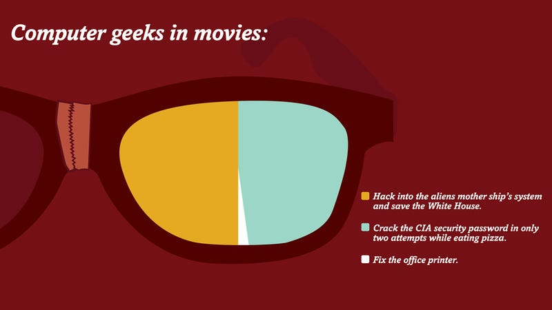 Sexist Hollywood Movie Clichés Look Much Prettier In Well-Designed Chart Form