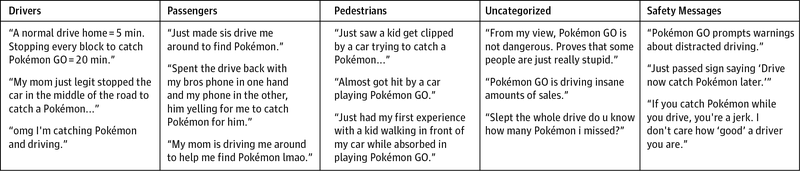 Study Confirms People Love To PlayPokémonGo While Driving