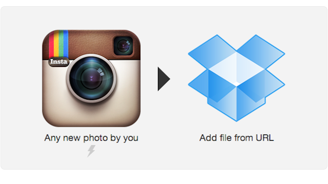 Build an Instagram-Powered Wallpaper Rotator with Dropbox and IFTTT