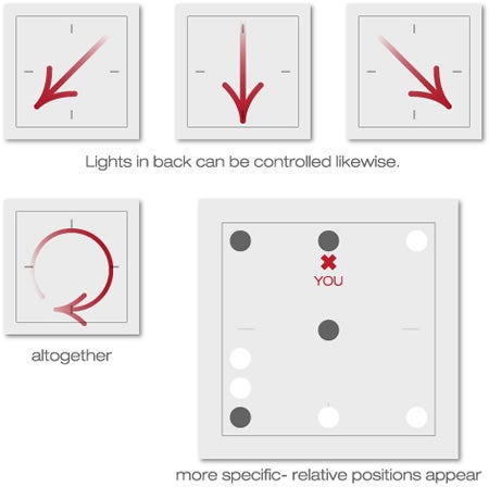 Gesture-Controlled Light Switch is Like a Trackpad For Your House