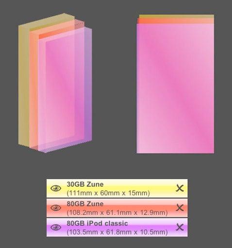 Sizemodo: Zunes vs. iPods
