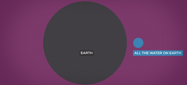 This Animation Video Explains Everything You Need to Know About Earth