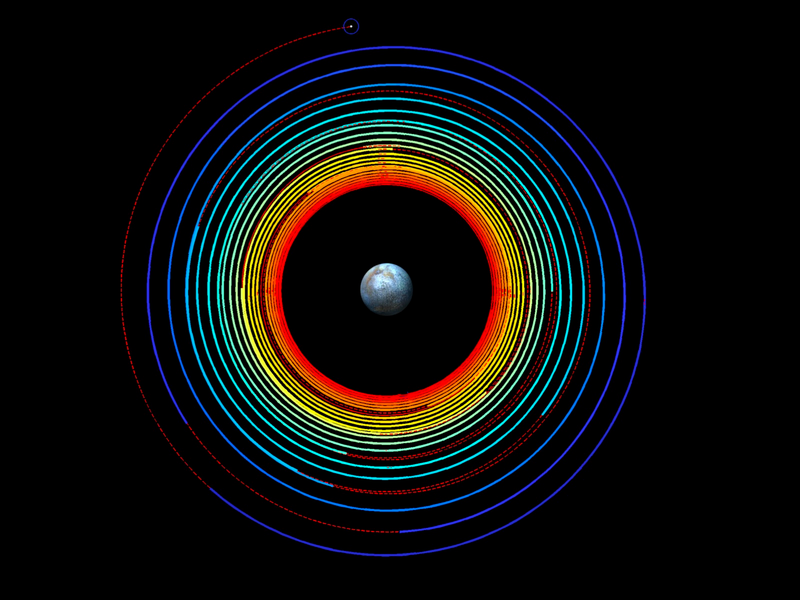 The Complete History Of Ceres, The Planet (?) Between Mars ...