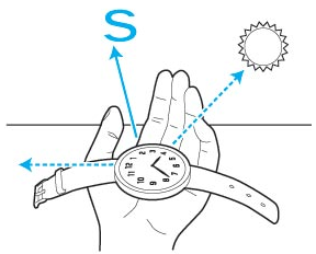 Use your wristwatch as a compass