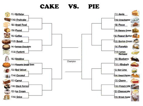 Reminder: Pie Vs. Cake Polls Close At 2:55 EDT