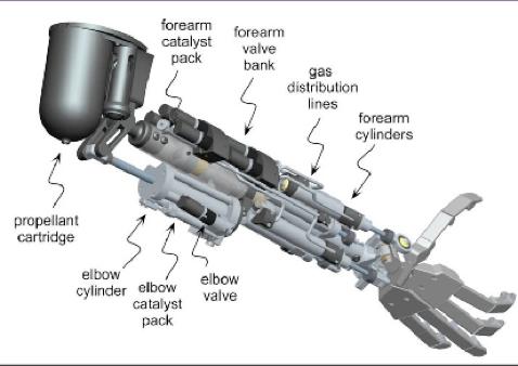 Rocket-Fuelled Bionic Arm not Just for Sportsmen