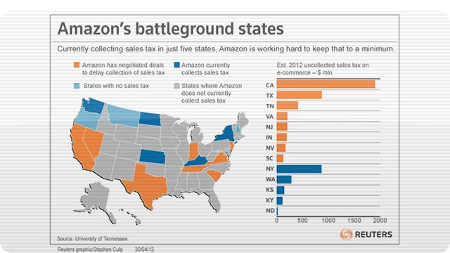 A Map of Where You Have to (Or Will Soon Have to) Pay Taxes on Amazon