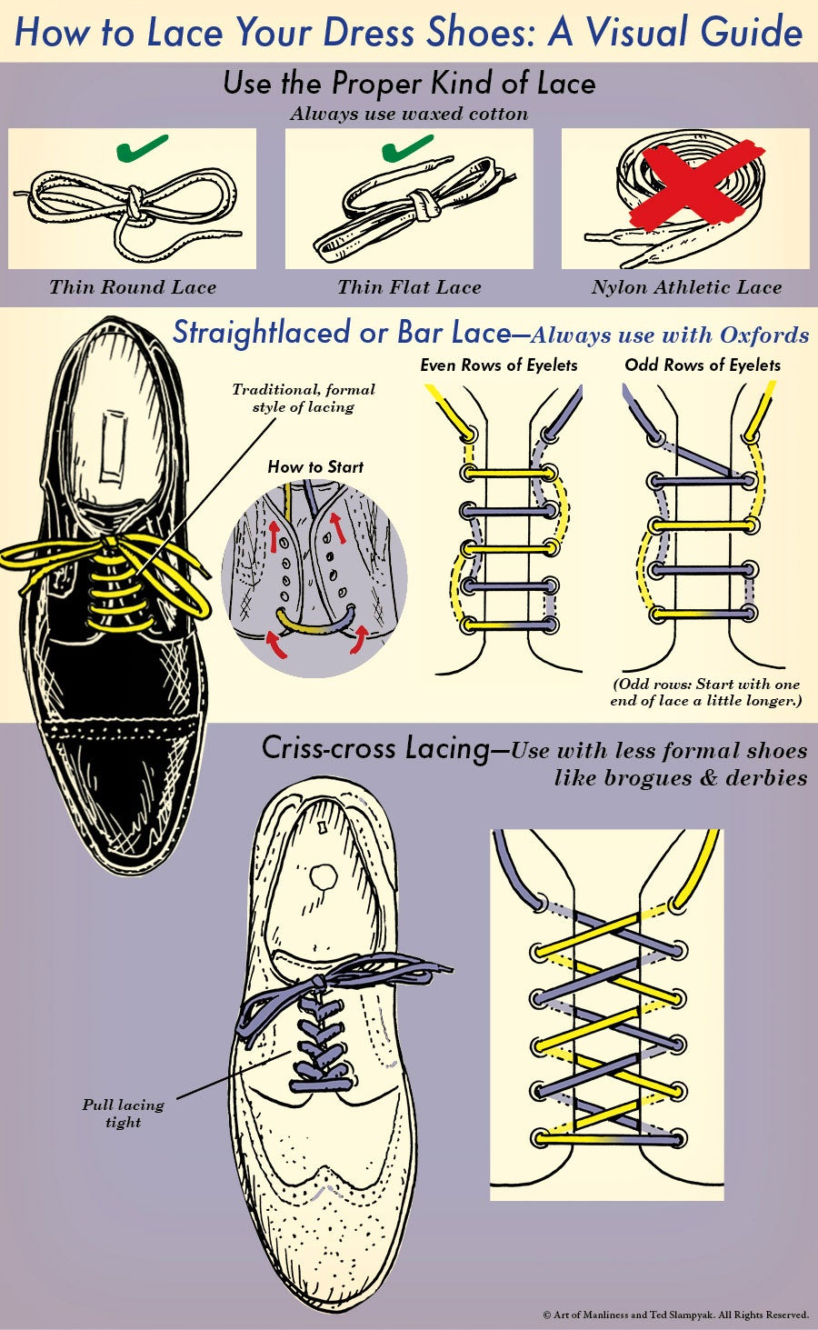 How To Properly Lace A Dress Shoe