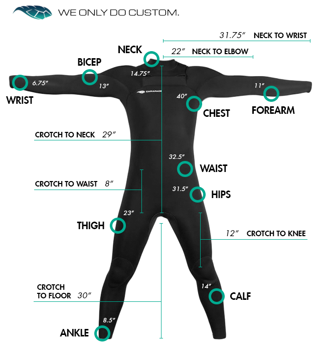 This Custom-Fitted Wetsuit Is the Future of Sports Gear