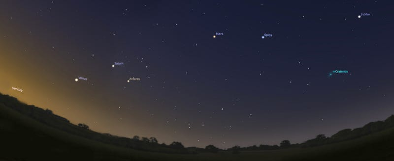 5 Planets Visible In The Sky For The First Time In Years