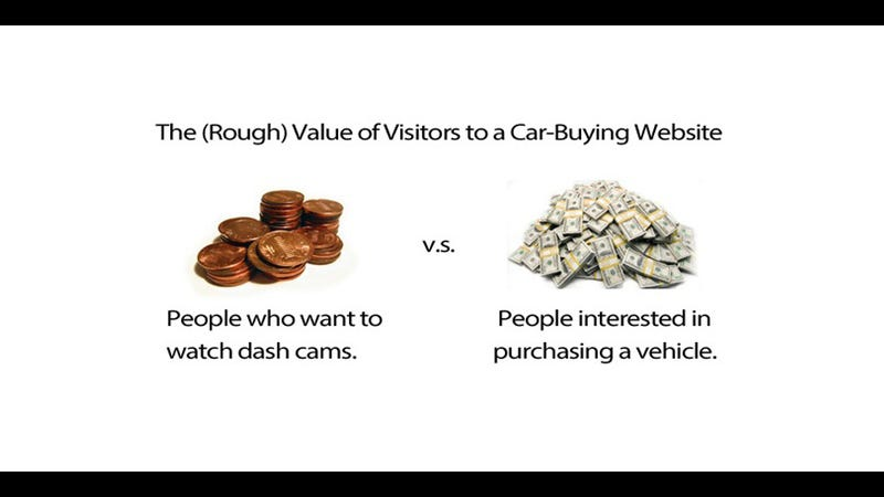Why car-buying websites hate car enthusiasts, most of the time