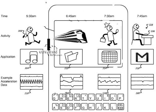 Google 'Activating Applications Based on Accelerometer Data' Patent Looks Kind of Terrible