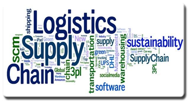 la logistique associe au transport essay