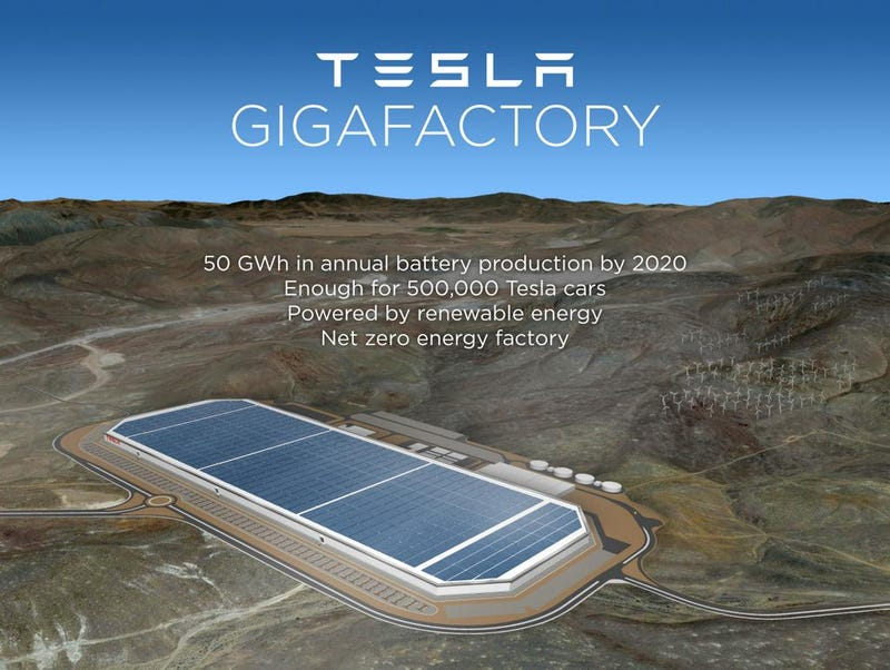 ​What You Need To Know About Tesla's Nevada Gigafactory