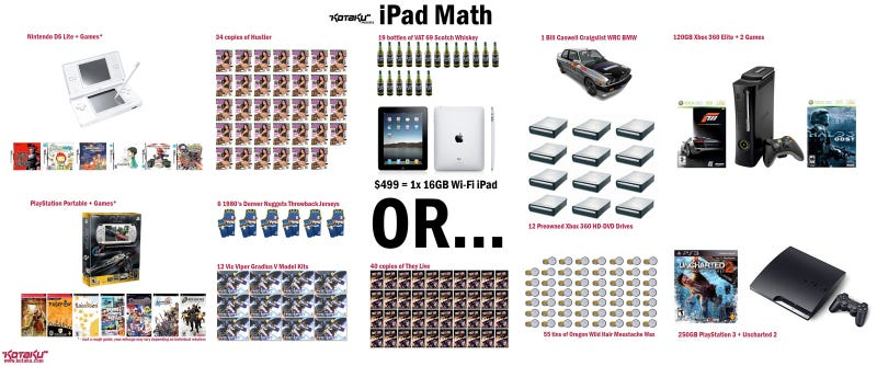 What You Could Buy Instead Of An iPad