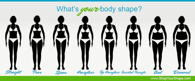 Body Shaping Body Shape And Face Shape