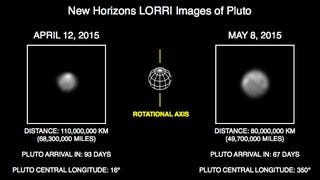 New Horizon's Latest Pluto Pics Reveal A Complex And Varied Surface