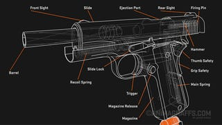 Cinco infografías animadas que muestran cómo funcionan las cosas