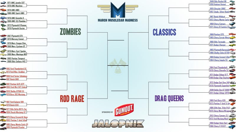 March Muscle Car Madness: Round One, Day One