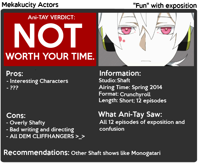 Mekakucity Actors: Rockmandash's Ani-TAY Review