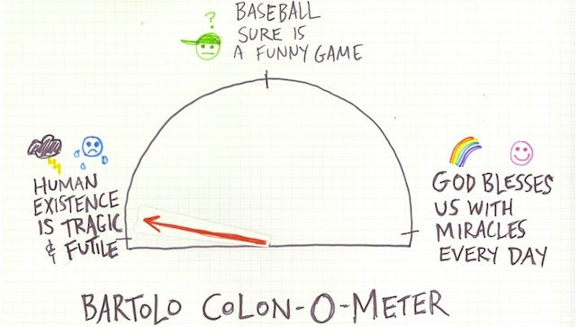 Bartolo Colon-O-Meter: The End Is The Beginning