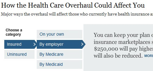 How the Health Care Reform Bill Will Affect You